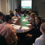 FUTURES Kids Create Mock Business Plan