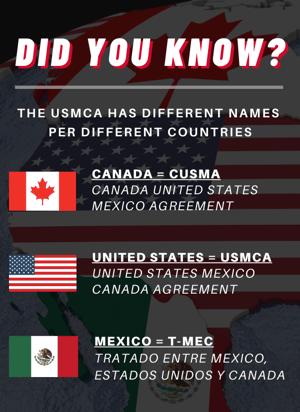 2020 BTX Global Logistics - USMCA